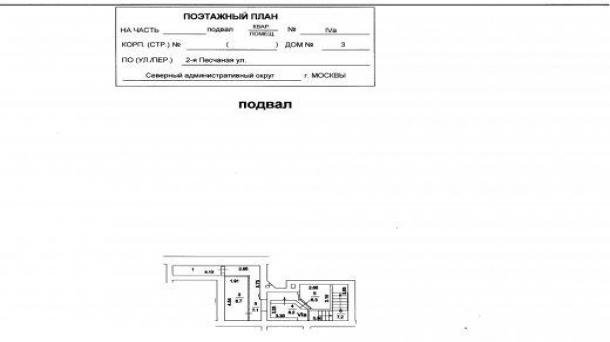 Продажа помещения для торговли 950м2, Москва, 242000000руб.