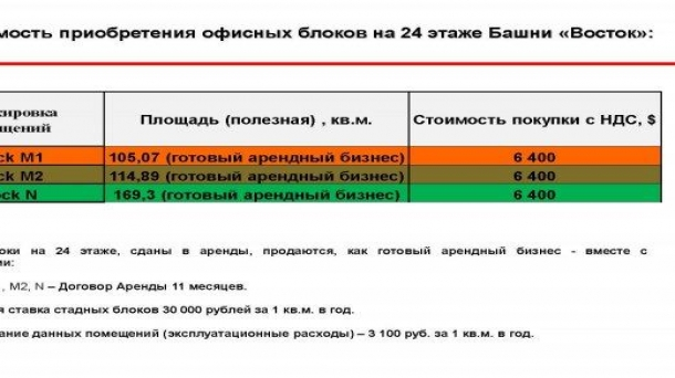 Продажа помещения под офис 114.89м2, метро Войковская, Москва